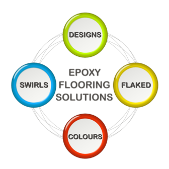 garage floors and epoxy flooring solutions